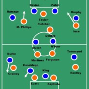 Blackpool v Birmingham &#8211; A Tactical Preview