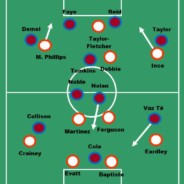 Blackpool v West Ham – The Tactical Lowdown