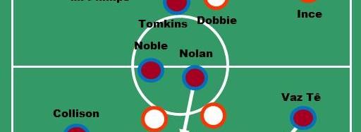 Blackpool v West Ham – The Tactical Lowdown