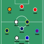 Tangerine Dreaming – Championship Best Eleven (So far)