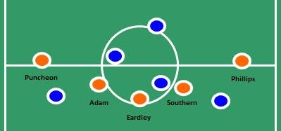 How a 3-5-2 might save Blackpool from relegation?