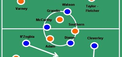 Error Prone &#8211; Blackpool 1 &#8211; 3 Wigan