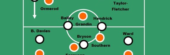 The Execution – Blackpool 0-1 Derby County