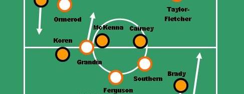 Hull 0 -1 Blackpool – Gaining Control