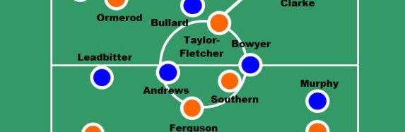 Blackpool 2-0 Ipswich Town – Routine Victory