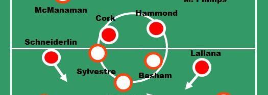 Inviting the Inevitable – Southampton 2-2 Blackpool