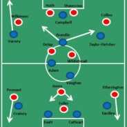 Stoke City Report